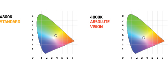absolute_vision_test.jpg (580×218)